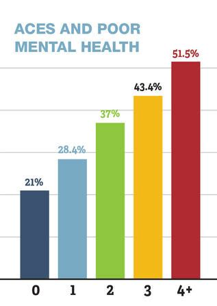 Violence and mental health - Mind, the mental health charity